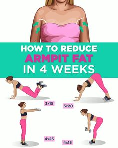 How to Reduce Armpit Fat in 4 Weeks. Image Size: 576 x 720 Pin Boards Name: How to Lose Weight Fast - Fast fat burning Fitness Workouts, Sport Fitness, Yoga Fitness, Health Fitness, Fitness Weightloss, At Home Workout Plan, At Home Workouts, Fitness Bodybuilding, Armpit Fat