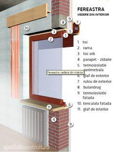 Windows- an essential choice for comfort, part I/ Totul despre ferestre- o alegere esentiala pentru confort- partea I-a >> Window components, from the inside/ Fereastra- vedere din interior