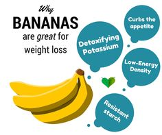 Bananas get a bad rap, but they actually have fat burning properties that can melt away your belly fat. Here's an easy smoothie recipe