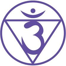 Ajna  third eye chakra  The third eye chakra, known as the Ajna in sanskrit, inspires your visionary process and fosters understanding, while minimizing the cloudiness of illusion and confusion.  Locationforehead/between the eyebrows Sanskrit NameAjna Colorindigo blue # of Petals2 Elementlight MantraOm or Sham Mindvisual consciousness Emotionclarity of intuition Spiritinsight