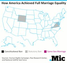 The history of same-sex marriage in the United States.