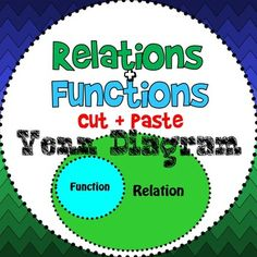 """Students cut and paste relations {as seen in tables, graphs, ordered pairs and equations} and sort them onto a Venn diagram. The """"inner circle"""" of the Venn diagram is only where functions go as functions are always relations but relations are not always functions."""