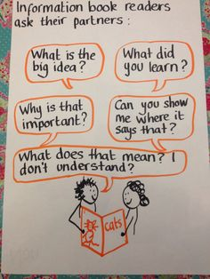 Questions to ask partners about nonfiction books anchor chart