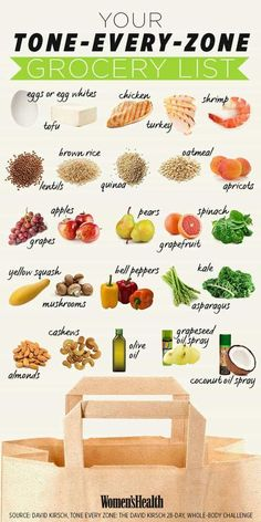 Celebrity Trainer, David Kirsch, Grocery List | Diagrams For Easier Healthy Eating | https://homemaderecipes.com/healthy-eating-diagrams/