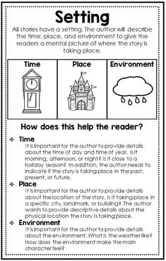 Elements of fiction anchor charts are perfect to put in student's reading journals. 17 anchor charts that teach all about fiction and plot structure. Comes in a variety of sizes and color or black and white. Book Writing Tips, English Writing Skills, Narrative Writing, Teaching Writing, 5th Grade Reading, Guided Reading, Reading Anchor Charts, Readers Workshop, Readers Notebook