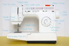 Follow along with this new sewing series if you've always wanted to learn to sew or would like a refresher course.