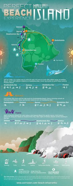 Perfect Hawaii Beach Island Experience [INFOGRAPHIC]