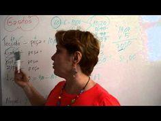 Como calcular preço de trabalhos em costura - Aula 46 - YouTube