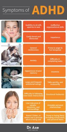 ADHD Symptoms chart