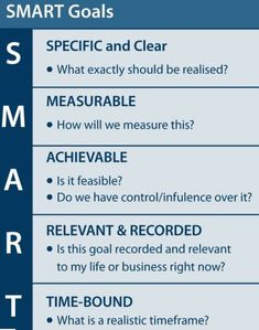 thing to think about while creating goals. Maybe use for Keystone ClubSMART Goals.good thing to think about while creating goals. Maybe use for Keystone Club It Service Management, Change Management, Business Management, Business Planning, Time Management, Business Tips, Business Quotes, Business Motivation, Sales Motivation