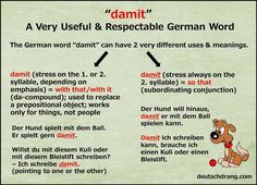 Learn German, Learn English, Subordinating Conjunctions, German Language Learning, German Words, Syllable, Textbook, Vocabulary, Meant To Be