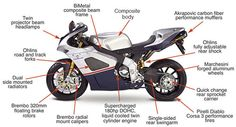 motor parts - Google Search