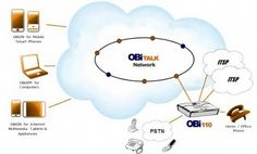 Save $8.00 on every 1 OBi110 device you purchase offered by Obihai Technology, Inc.. Enter code 42OBI110 at checkout.      Works with Google Voice for FREE calls to the USA and Canada through the end of 2012 - Great international rates too!  VoIP Telephone Adapter (ATA) and Analog Line Gateway Supports: GV and SIP Services; Callcentric, Sipgate, Vitelity, Voip.ms, etc.  Make free calls on the OBiTALK Network