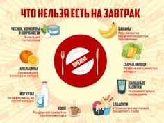 Список продуктов, употребление которых на «пустой» желудок с утра вредят вашему здоровью.