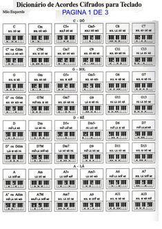 ACORDES PARA TECLADO #howtostayintune Guitar Chords For Songs, Music Chords, Music Guitar, Piano Lessons, Music Lessons, Learning Music Notes, Piano Cords, Keyboard Lessons, Easy Piano Sheet Music