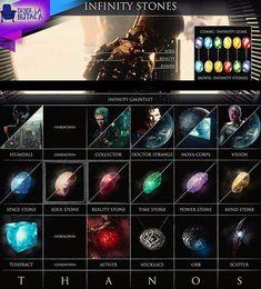 Con el estreno de cada peliculas del universo #marver se acerca cada vez más la llegada de #Thanos en #InfinityWar. Así que te traemos una infografía para que veas quien y donde esta cada #GemaDelInfinito que se ha visto hasta el momento. Será que la #GemaDelAlma se verá en #GuardianesDeLaGalaxia2 o en #Thor3?