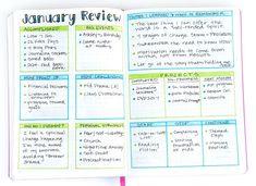 Bullet Journal Inspo, Bullet Journal Inspiration Layout, Bullet Journal Reflection, Bullet Journal Review, Goal Journal, Organization Bullet Journal, Bullet Journal Writing, Bullet Journal Spread, Bullet Journal Layout
