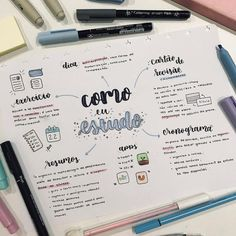 You are in the right place about studying motivation for boyfriend Here we offer you the most beauti School Organization Notes, Study Organization, School Notes, Creative Mind Map, Mind Map Design, Mental Map, Study Techniques, Bullet Journal School, School Study Tips