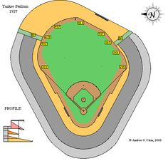 Mlb Stadiums, Baseball Park, Sports Stadium, Yankee Stadium, Ferrari Logo, Track And Field, Major League, New York Yankees, Football