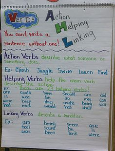 Verbs Anchor Chart...great post on verbs! It includes a video to show to students as well.