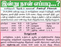 Learn horoscope reading tamil