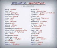 Mejorar tu inglés con nuestras descargas digitales: http://store.mansioningles.net/