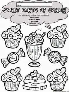 Sweet Parts of Speech great for Mothers's Day or any day you are craving sweets! :) Center cards included for sorting nouns, pronouns, adjectives, and verbs! Grammar And Punctuation, Teaching Grammar, Spelling And Grammar, Teaching Language Arts, Classroom Language, Language Activities, Teaching Reading, Speech And Language, Teaching English