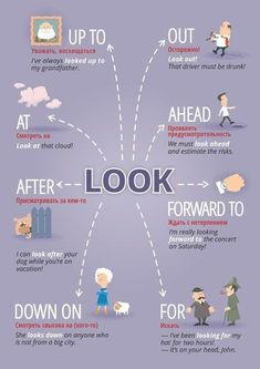 Educational infographic : How to use: LOOK, English Prepositions, English Verbs, English Phrases, English Vocabulary, Vocabulary Pdf, English Time, English Fun, English Lessons, English Study
