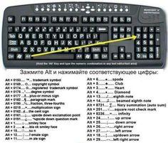 Как вставить спец.символ с клавиатуры?