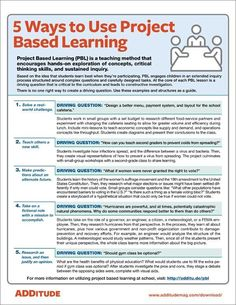 Project based learning (PBL) satisfies students' need to touch, experience, and interact with their lessons. Use these five project based learning ideas and structures to start your classroom on the path to experiential learning. Inquiry Based Learning, Learning Theory, Experiential Learning, Project Based Learning, Student Learning, Problem Based Learning Examples, Ways Of Learning, Blended Learning, Instructional Coaching