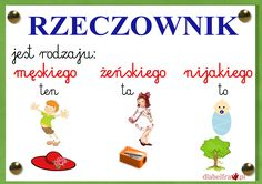Polish Language, Education, Memes, School, Kids, Anna, Speech Language Therapy, Literatura, Preschool