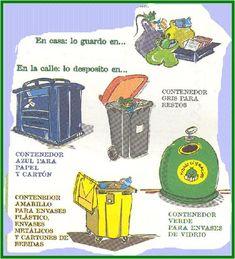 Enseñar a los niños a reciclar. Fichas para colorear