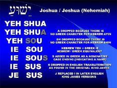 The Shema Prayer Hebrew Poster Deuteronomy 6 4 5 8 X10
