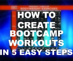 This How to create boot camps in 5 easy steps blog post will walk you through step-by-step on how to create your own boot camp workouts.  Ultimately you can use the Strength Stack 52 exercise card system to help you do this.
