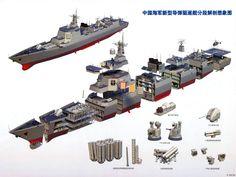Type 052C Lanzhou class (2500×1875)