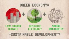 Discussions about Green Economy often ignore the Social - this short 10 minute video addresses this issue. Check out UNRISD's Project on the Social Dimension...