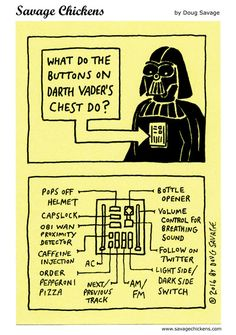 What Each Button on Darth Vader's Chest Plate Does