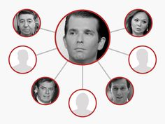 Here's who was in the room with Trump Jr. when he met with the Russian lawyer to get dirt on Clinton - Political spheres are still reeling over Donald Trump Jr.'s meeting with Russian lawyer Natalia Veselnitskaya, and new information on who else was in the room keeps emerging.  With Jared Kushner and Paul Manafort by his side, Trump Jr. met with several Russians in June 2016 for what he reportedly hoped was damaging information on his father's opponent, Democratic presidential candidate…