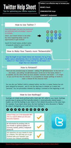 Twitter Help Sheet #infographic