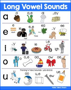 Long Vowel Sounds Spelling Patterns FREE poster!