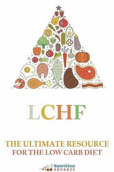 Doctors, dietitians, science, meal plans, low carb recipes and more in this ultimate guide to LCHF.  via @nutradvance: