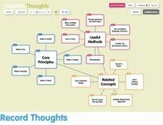 3 bons outils de Mind Mapping collaboratif. Les outils de mind mapping qui permettent de créer des cartes heuristiques et d'organiser projets et idées ont le vent en poupe. Un succès mérité....