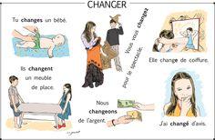 Verbe CHANGER