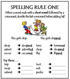 Spelling Rules Posters | Spelling Rules on posters with examples from: http://www.mourass.eq ...