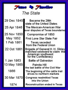 This would be a good poster to have in the classroom so the students get a visual timeline. 4th Grade Social Studies, Teaching Social Studies, History Activities, Teaching History, Texas History 7th, Teacher Certification, Teaching Techniques, Genealogy, Texas Revolution