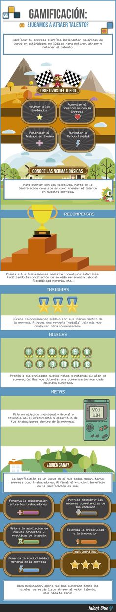 Gamificación: ¿Jugamos a Atraer Talento? Infografía en español. #CommunityManager Business School, Online Business, Teaching Methodology, Small Business Management, Flipped Classroom, Instructional Design, Learning Tools, Marketing Digital, Social Media