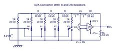 Digital to Analog Converters (D/A) - D to A converter circuit