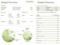 Family budget with charts template is a great way to draw up budgets according to your expenses. With these charts, you can easily decide which luxury expenses you should cut down.