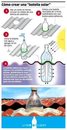 Iluminación solar con botellas de plástico                                                                                                                                                                                 Más