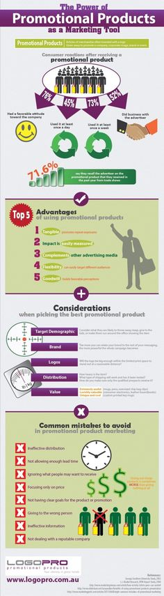 The power of promotional products as a marketing tool!